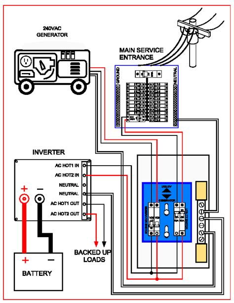 wiring diagrams for generac automatic transfer switch