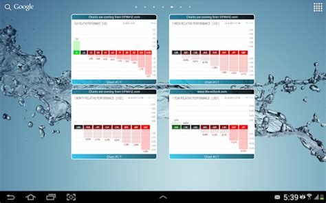 finviz mobile app forex chart widget pro app report on mobile