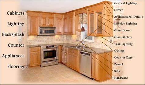 Kitchen Cabinet Doors Atlanta Reface Kitchen Cabinets Illustration Decor Trends