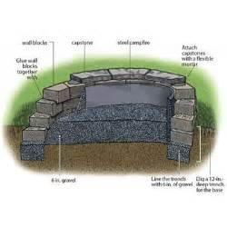 Build Your Own Firepit Overview How To Build A Pit This House