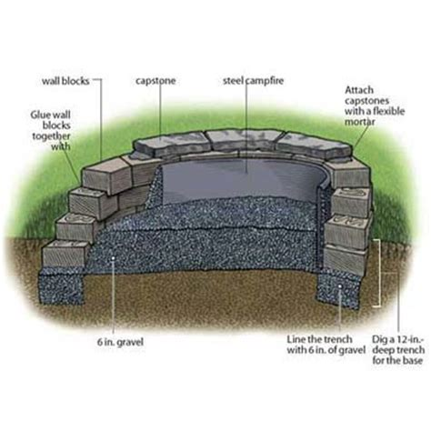 how to build a backyard fire pit overview how to build a fire pit this old house