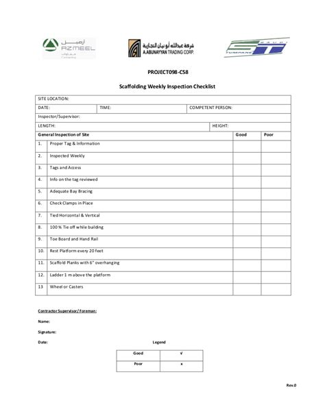 Weekly Scaffolding Checklist Scaffold Safety Program Template