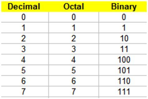calculator octal domena himalaya nazwa pl jest utrzymywana na serwerach