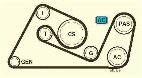 serpentine belt change on a 1998 audi a8 audi a8 fuse box layout 1998 wiring diagram manual