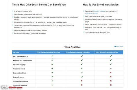 bajaj allianz car insurance claim form bajaj allianz car insurance quote raipurnews