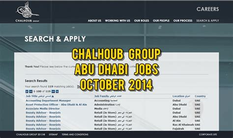 Gibs Mba Requirements by Chalhoub Abu Dhabi Openings October 2014 Abu Dhabi Ofw