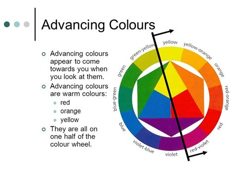 Errol Comes In Three Colours All Of Them Green by National 4 5 Graphic Communication Ppt