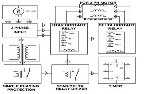 wiring diagram for 3 phase motor starter impremedia net
