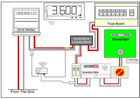 photovoltaic wiring diagram wiring diagram 2018