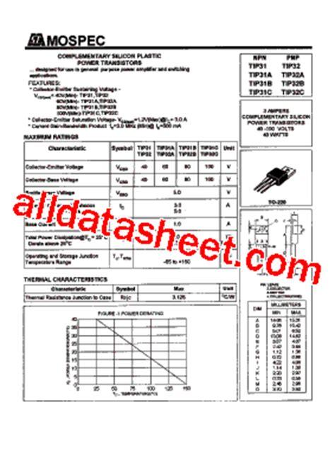 transistor tip31c datasheet tip31c datasheet pdf mospec semiconductor