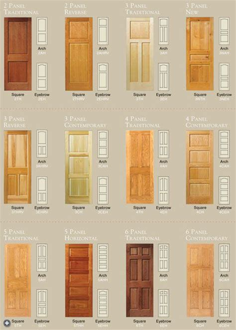Types Of Doors Interior 1000 Ideas About 3 Panel Door On Sliding Door Systems 4 Panel Doors And Interior Doors