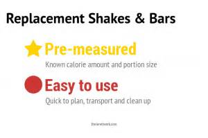 weight management medicare weight loss management in three simple steps medicare