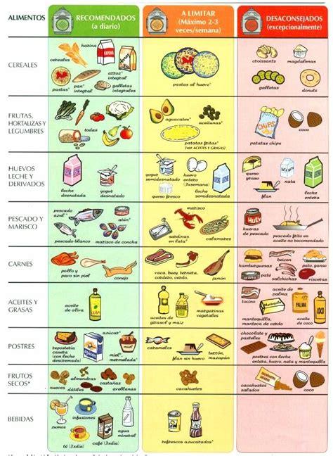 alimentos buenos para el colesterol gu 237 a para reducir y controlar nuestro colesterol salud