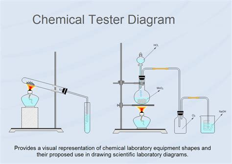Home Floor Plan Visio by Examples Chemical Tester Diagram