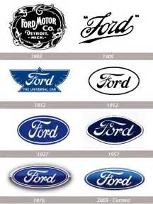 Ford Logo History The History Of Car Logos Stoneacre Uk Car