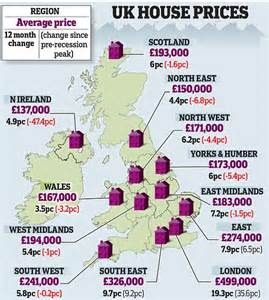 britain hit by the housing price lottery daily mail