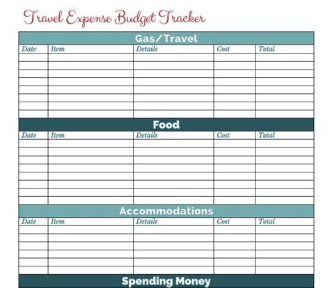 trip budget template 3 travel budget template word excel and pdf excel tmp