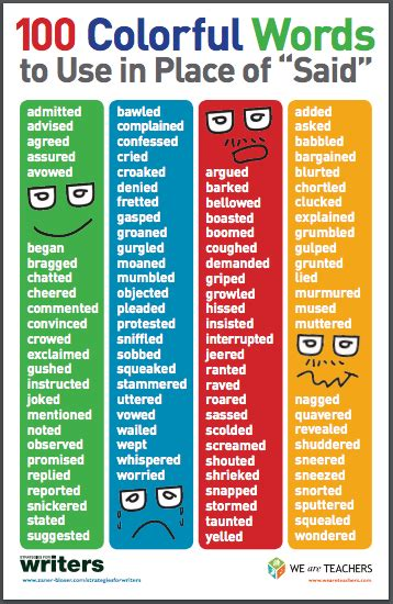 another word for colorful the funniest most useful all best weareteachers