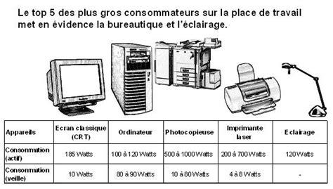 consommation ordinateur de bureau la consommation inutile des appareils 233 lectriques vd ch