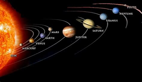 8 Facts On The Solar System by Solar System Facts Page 4 Pics About Space