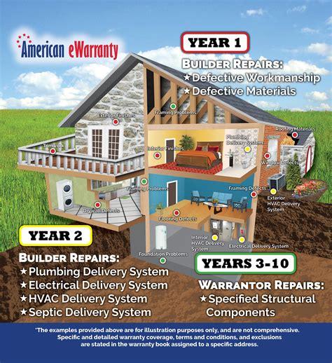 1 Year Builders Warranty Fha by Standard 10 Year New Home Warranty For Hud Fha Financing