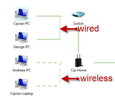 carding tutorial crimenetwork the network map access your network computers in a fun