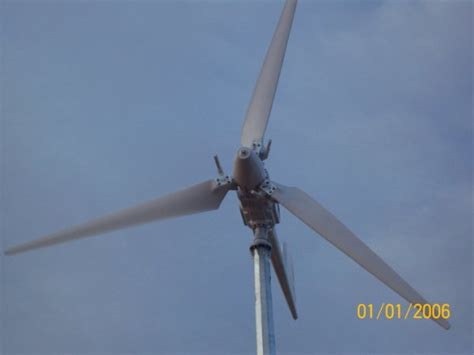 chinabestproducts wind generator