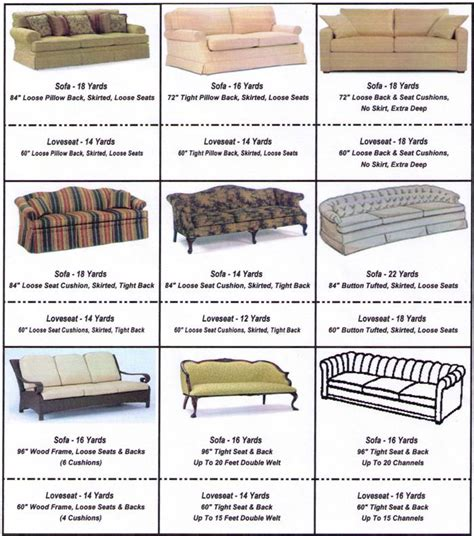 upholstery labor prices yardage for sofa custom home interiors upholstery thesofa