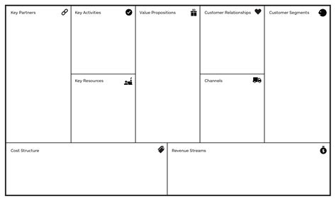 business model generation canvas template business model canvas template cyberuse