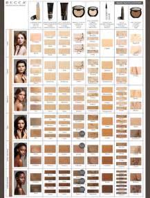 lancome foundation color chart related image with foundation conversion chart