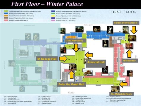 Room Layout Drawing first floor winter palace