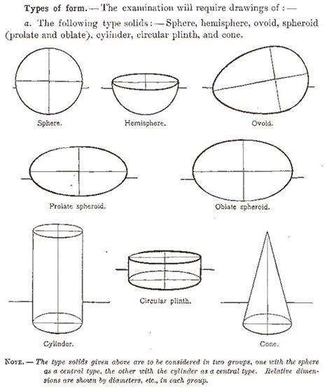 draw shapes free draw shapes free 28 images free shape drawing