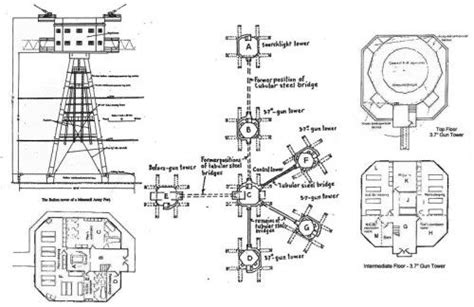 layout plan of red fort maunsell fort plan demapping waters pinterest