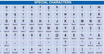 keyboard shortcuts for special characters and symbols