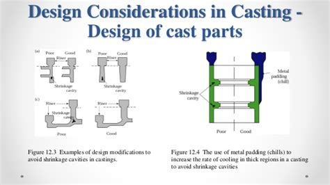 design guidelines casting design of castings and selection of the parting line