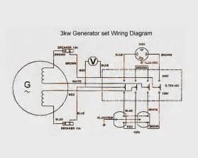 genset wiring diagram wiring diagram schematics