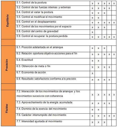autocad apuntes tareas ensayos resmenes trabajos apuntes tareas ensayos resmenes trabajos apuntes tareas