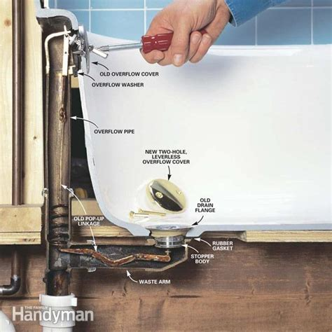 How To Stop A Bathtub Drain by How To Convert Bathtub Drain Lever To A Lift And Turn