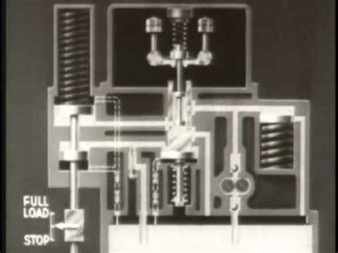 craftsman gt5000 kohler engine, craftsman, free engine