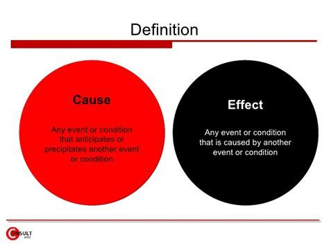 affects meaning cause effect