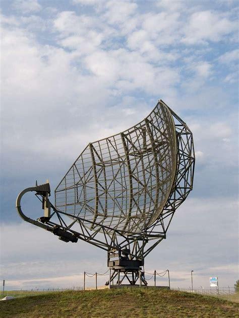 anfps  radar basics