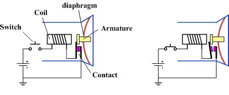 clemson vehicular electronics laboratory horns