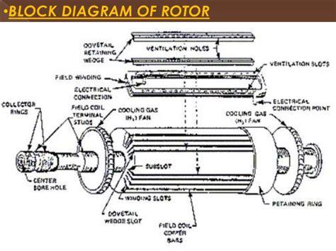 turbo schematic diagram wiring diagram