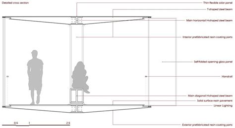 section of a bridge gallery of amsterdam iconic pedestrian bridge proposal