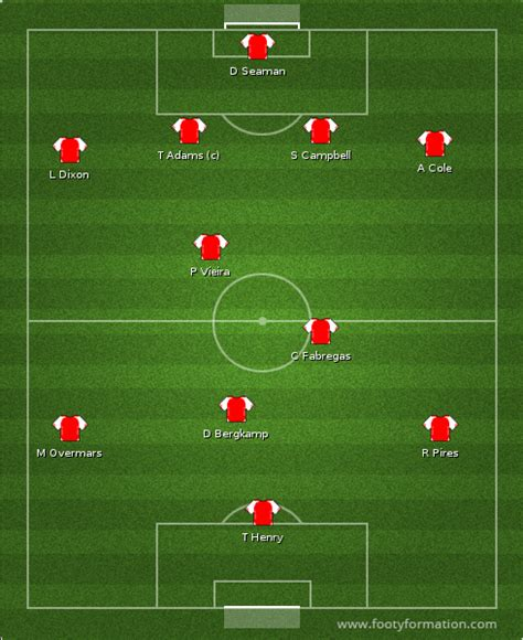 arsenal xi footy formation make your own football team and create a