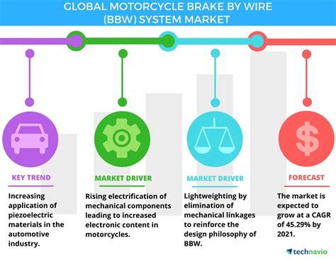 wire diagram marketing 22 wiring diagram images wiring
