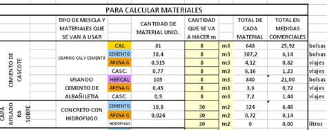 planilla de calculo planillas de c 225 lculo archives p 225 gina 4 de 9 planos de