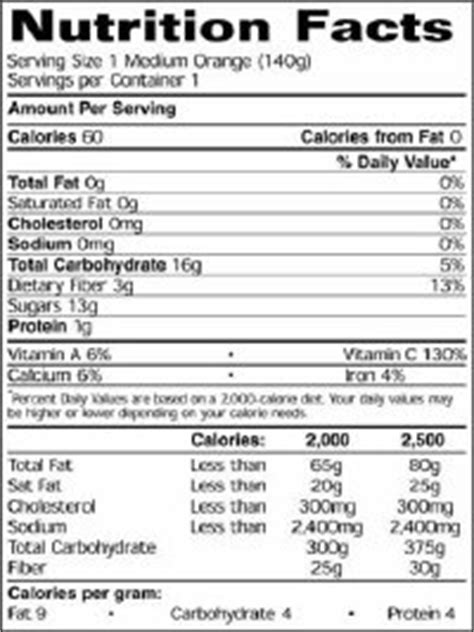 Reading Food Labels - Ways to Restrict Fat | HowStuffWorks