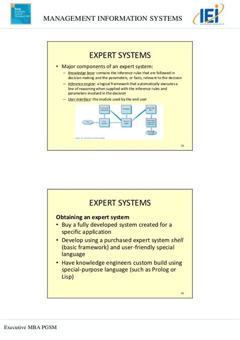 Mba 5401 Define An Expert System by Topic 5 Managerial Support Systems