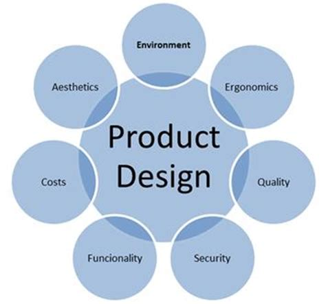 design criteria in product design product ontwikkeling